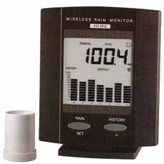 Lacrosse Wireless Rain Gauge